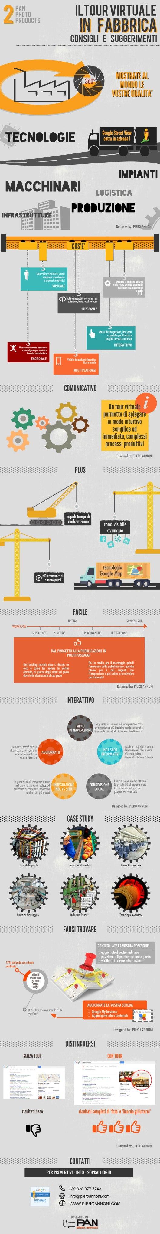 Tour Virtuali in Fabbrica - infografica